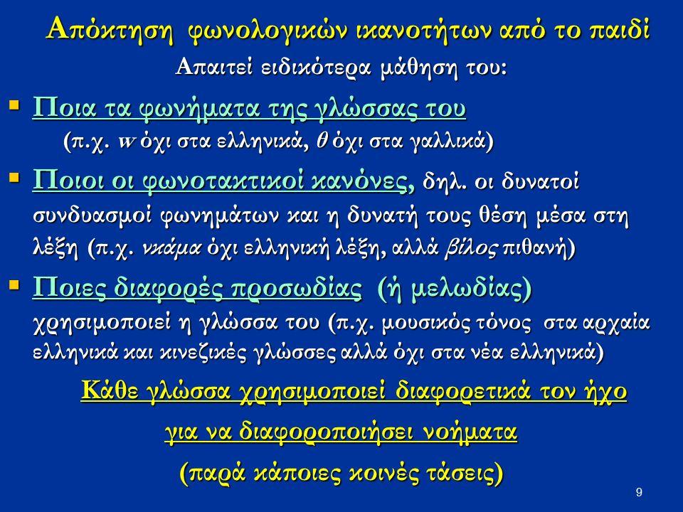 9 Α πόκτηση φωνολογικών ικανοτήτων από το παιδί Απαιτεί ειδικότερα μάθηση του:  Ποια τα φωνήματα της γλώσσας του (π.χ. w όχι στα ελληνικά, θ όχι στα
