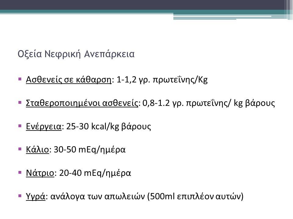 Οξεία Νεφρική Ανεπάρκεια  Ασθενείς σε κάθαρση: 1-1,2 γρ. πρωτεΐνης/Kg  Σταθεροποιημένοι ασθενείς: 0,8-1.2 γρ. πρωτεΐνης/ kg βάρους  Ενέργεια: 25-30