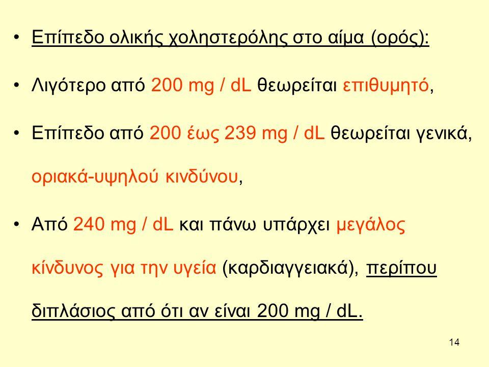 14 Επίπεδο ολικής χοληστερόλης στο αίμα (ορός): Λιγότερο από 200 mg / dL θεωρείται επιθυμητό, Επίπεδο από 200 έως 239 mg / dL θεωρείται γενικά, οριακά