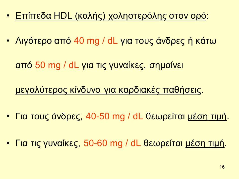 16 Επίπεδα HDL (καλής) χοληστερόλης στον ορό: Λιγότερο από 40 mg / dL για τους άνδρες ή κάτω από 50 mg / dL για τις γυναίκες, σημαίνει μεγαλύτερος κίν