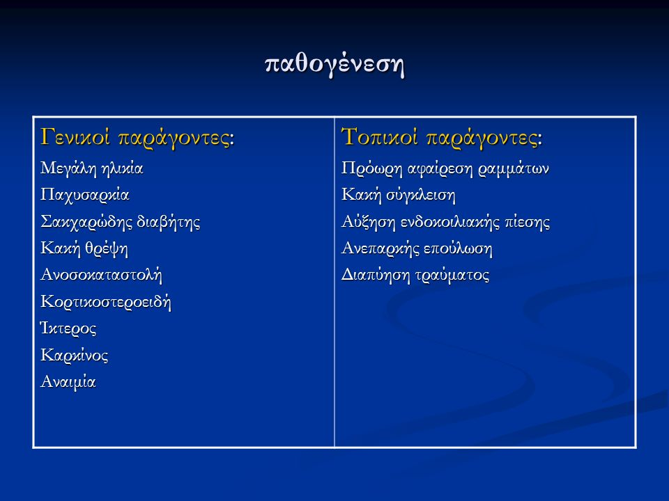 παθογένεση Γενικοί παράγοντες: Μεγάλη ηλικία Παχυσαρκία Σακχαρώδης διαβήτης Κακή θρέψη ΑνοσοκαταστολήΚορτικοστεροειδήΊκτεροςΚαρκίνοςΑναιμία Τοπικοί πα