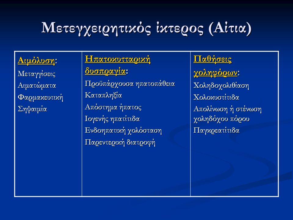 Μετεγχειρητικός ίκτερος (Αίτια) Αιμόλυση : ΜεταγγίσειςΑιματώματαΦαρμακευτικήΣηψαιμία Ηπατοκυτταρική δυσπραγία: Προϋπάρχουσα ηπατοπάθεια Καταπληξία Απόστημα ήπατος Ιογενής ηπατίτιδα Ενδοηπατική χολόσταση Παρεντερική διατροφή Παθήσεις χοληφόρων : ΧοληδοχολιθίασηΧολοκυστίτιδα Απολίνωση ή στένωση χοληδόχου πόρου Παγκρεατίτιδα