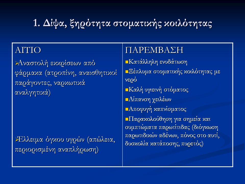1. Δίψα, ξηρότητα στοματικής κοιλότητας ΑΙΤΙΟ  Αναστολή εκκρίσεων από φάρμακα (ατροπίνη, αναισθητικοί παράγοντες, ναρκωτικά αναλγητικά)  Έλλειμα όγκ