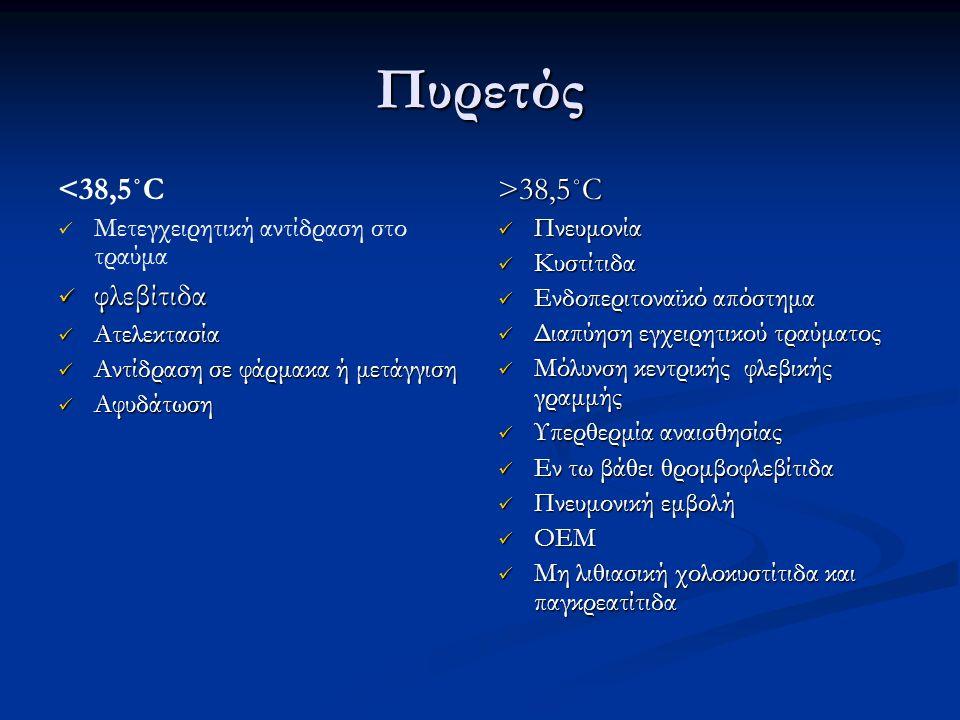 Πυρετός <38,5˚C Μετεγχειρητική αντίδραση στο τραύμα φλεβίτιδα φλεβίτιδα Ατελεκτασία Ατελεκτασία Αντίδραση σε φάρμακα ή μετάγγιση Αντίδραση σε φάρμακα ή μετάγγιση Αφυδάτωση Αφυδάτωση >38,5˚C Πνευμονία Κυστίτιδα Ενδοπεριτοναϊκό απόστημα Διαπύηση εγχειρητικού τραύματος Μόλυνση κεντρικής φλεβικής γραμμής Υπερθερμία αναισθησίας Εν τω βάθει θρομβοφλεβίτιδα Πνευμονική εμβολή ΟΕΜ Μη λιθιασική χολοκυστίτιδα και παγκρεατίτιδα