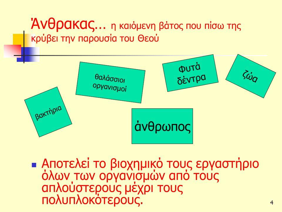 9/26/201615 ΡΥΠΑΝΣΗ ΤΟΥ ΠΕΡΙΒΑΛΛΟΝΤΟΣ D.T.T