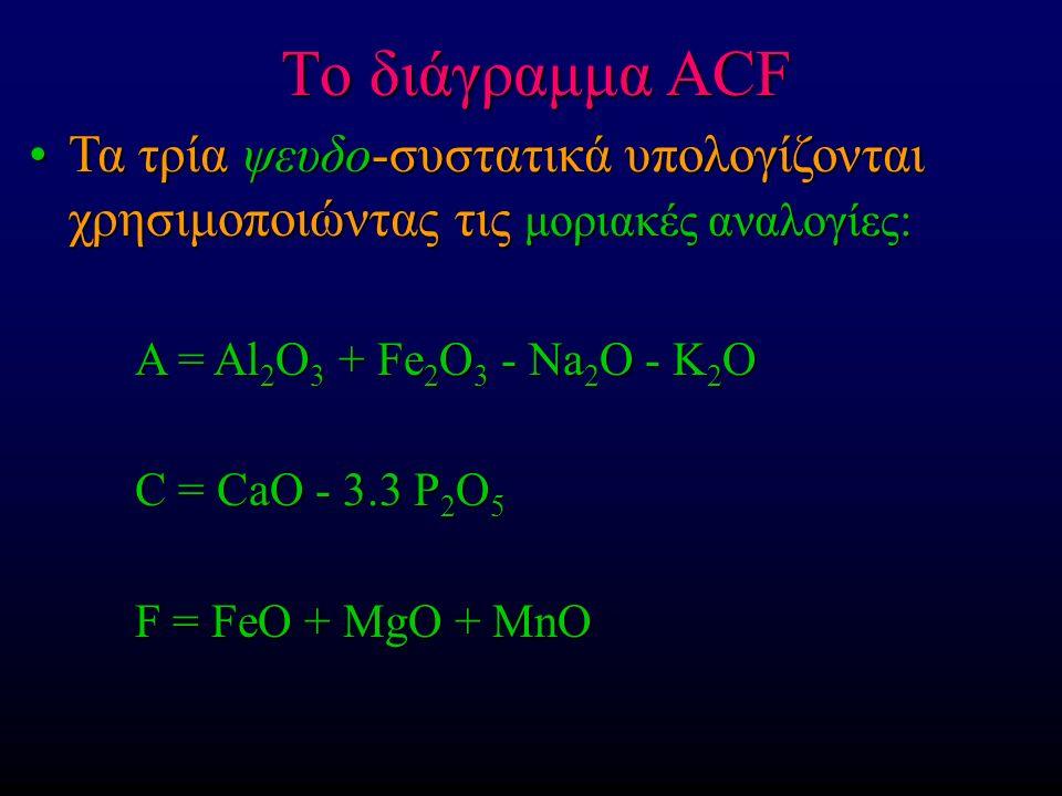 Το διάγραμμα ACF Τα τρία ψευδο-συστατικά υπολογίζονται χρησιμοποιώντας τις μοριακές αναλογίες:Τα τρία ψευδο-συστατικά υπολογίζονται χρησιμοποιώντας τις μοριακές αναλογίες: A = Al 2 O 3 + Fe 2 O 3 - Na 2 O - K 2 O C = CaO - 3.3 P 2 O 5 F = FeO + MgO + MnO