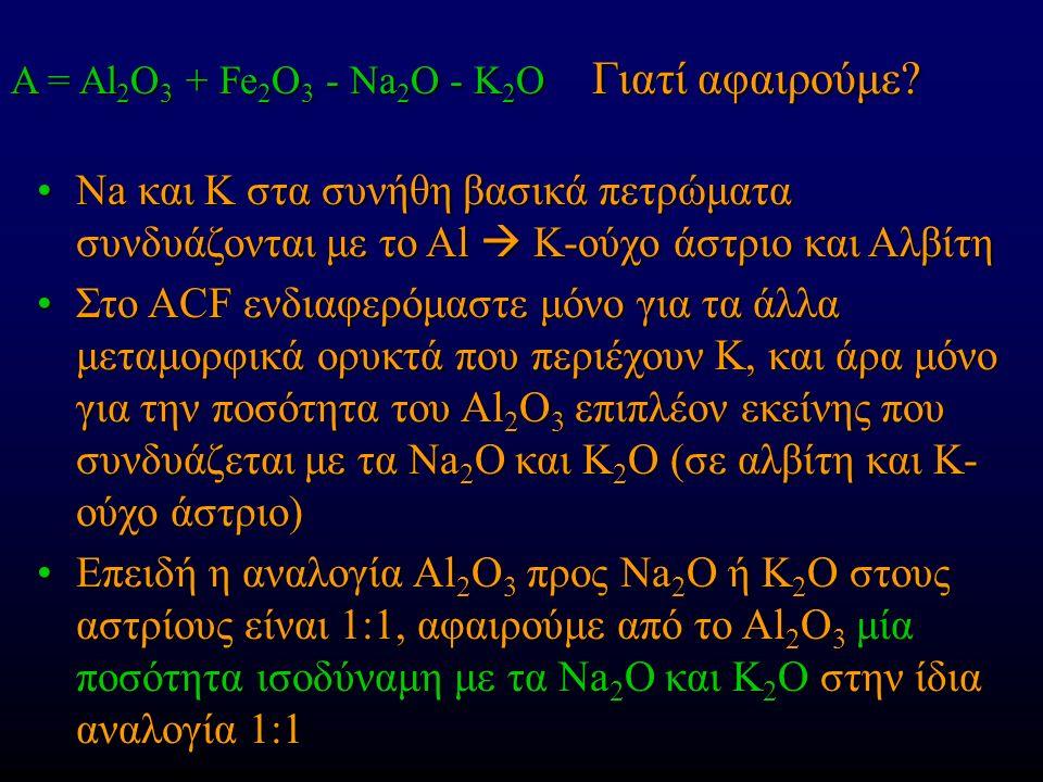 A = Al 2 O 3 + Fe 2 O 3 - Na 2 O - K 2 O Γιατί αφαιρούμε.