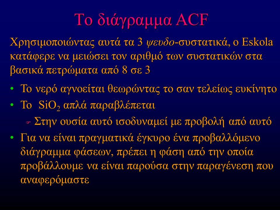 Το διάγραμμα ACF Το νερό αγνοείται θεωρώντας το σαν τελείως ευκίνητοΤο νερό αγνοείται θεωρώντας το σαν τελείως ευκίνητο Το SiO 2 απλά παραβλέπεταιΤο SiO 2 απλά παραβλέπεται F Στην ουσία αυτό ισοδυναμεί με προβολή από αυτό Για να είναι πραγματικά έγκυρο ένα προβαλλόμενο διάγραμμα φάσεων, πρέπει η φάση από την οποία προβάλλουμε να είναι παρούσα στην παραγένεση που αναφερόμαστεΓια να είναι πραγματικά έγκυρο ένα προβαλλόμενο διάγραμμα φάσεων, πρέπει η φάση από την οποία προβάλλουμε να είναι παρούσα στην παραγένεση που αναφερόμαστε Χρησιμοποιώντας αυτά τα 3 ψευδο-συστατικά, ο Eskola κατάφερε να μειώσει τον αριθμό των συστατικών στα βασικά πετρώματα από 8 σε 3