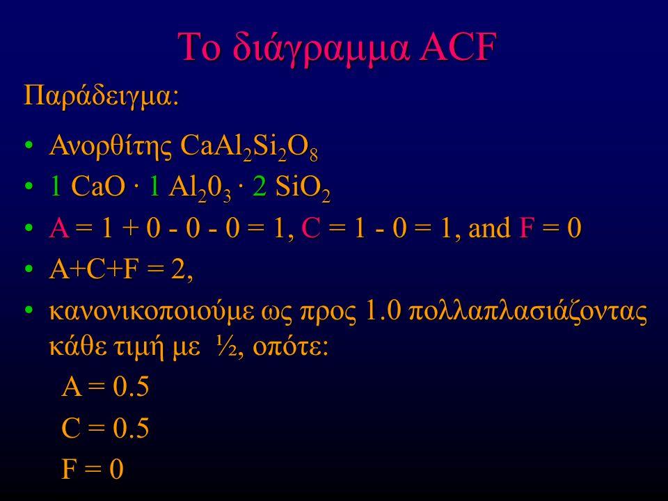 Το διάγραμμα ACF Ανορθίτης CaAl 2 Si 2 O 8Ανορθίτης CaAl 2 Si 2 O 8 1 CaO · 1 Al 2 0 3 · 2 SiO 21 CaO · 1 Al 2 0 3 · 2 SiO 2 A = 1 + 0 - 0 - 0 = 1, C = 1 - 0 = 1, and F = 0A = 1 + 0 - 0 - 0 = 1, C = 1 - 0 = 1, and F = 0 A+C+F = 2,A+C+F = 2, κανονικοποιούμε ως προς 1.0 πολλαπλασιάζοντας κάθε τιμή με ½, οπότε:κανονικοποιούμε ως προς 1.0 πολλαπλασιάζοντας κάθε τιμή με ½, οπότε:A = 0.5C = 0.5F = 0 Παράδειγμα: