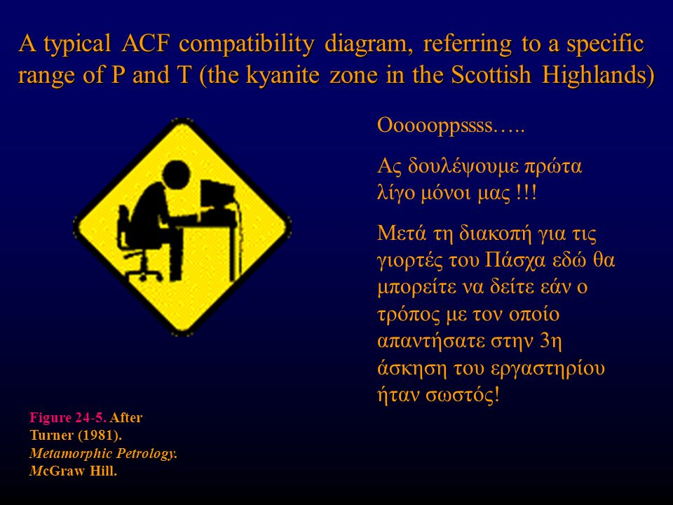 A typical ACF compatibility diagram, referring to a specific range of P and T (the kyanite zone in the Scottish Highlands) Figure 24-5.
