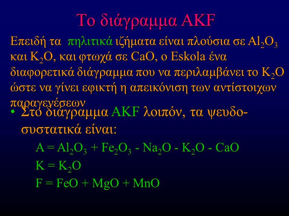 Το διάγραμμα AKF Στο διάγραμμα AKF λοιπόν, τα ψευδο- συστατικά είναι:Στο διάγραμμα AKF λοιπόν, τα ψευδο- συστατικά είναι: A = Al 2 O 3 + Fe 2 O 3 - Na 2 O - K 2 O - CaO K = K 2 O F = FeO + MgO + MnO Επειδή τα πηλιτικά ιζήματα είναι πλούσια σε Al 2 O 3 και K 2 O, και φτωχά σε CaO, ο Eskola ένα διαφορετικά διάγραμμα που να περιλαμβάνει το K 2 O ώστε να γίνει εφικτή η απεικόνιση των αντίστοιχων παραγενέσεων