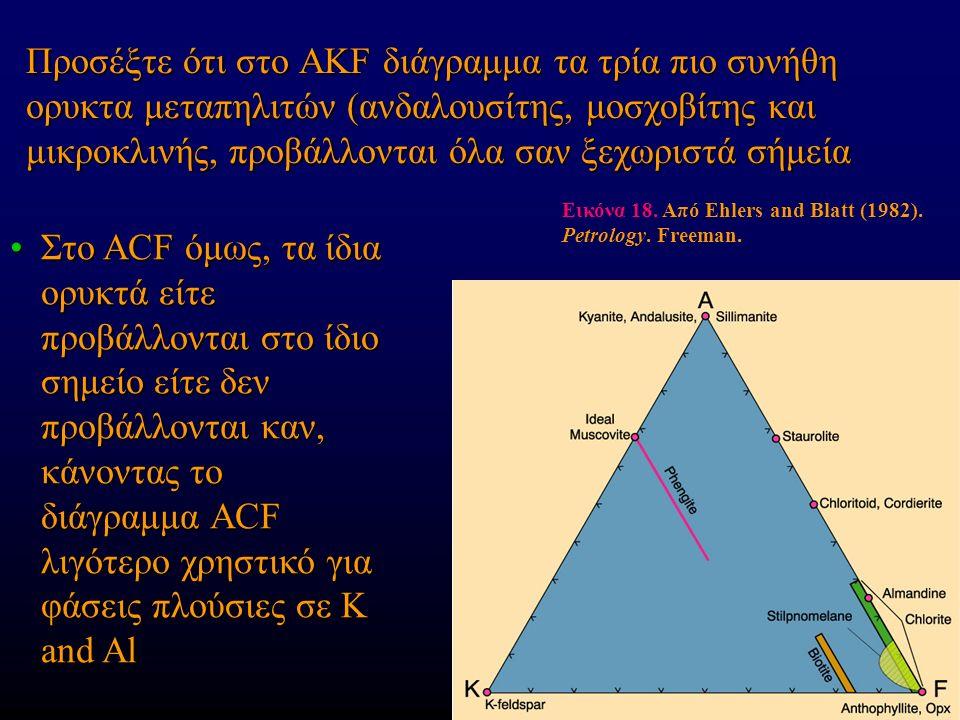 Προσέξτε ότι στο AKF διάγραμμα τα τρία πιο συνήθη ορυκτα μεταπηλιτών (ανδαλουσίτης, μοσχοβίτης και μικροκλινής, προβάλλονται όλα σαν ξεχωριστά σήμεία Εικόνα 18.