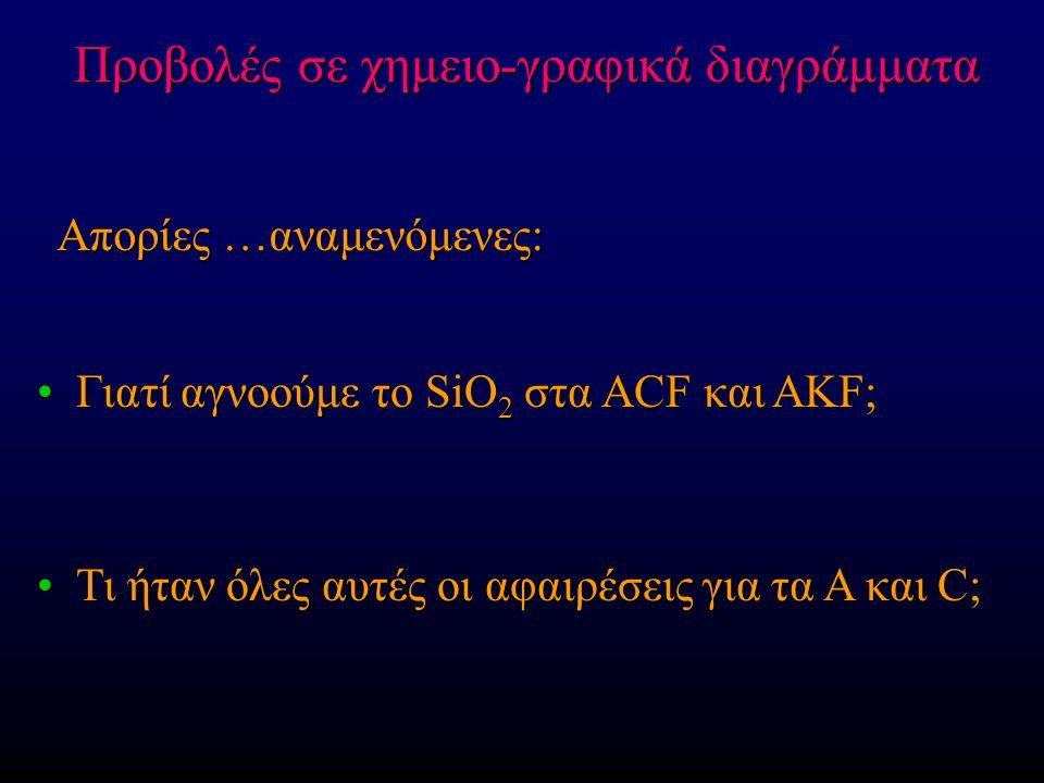 Προβολές σε χημειο-γραφικά διαγράμματα Γιατί αγνοούμε το SiO 2 στα ACF και AKF;Γιατί αγνοούμε το SiO 2 στα ACF και AKF; Τι ήταν όλες αυτές οι αφαιρέσεις για τα A και C;Τι ήταν όλες αυτές οι αφαιρέσεις για τα A και C; Απορίες …αναμενόμενες: