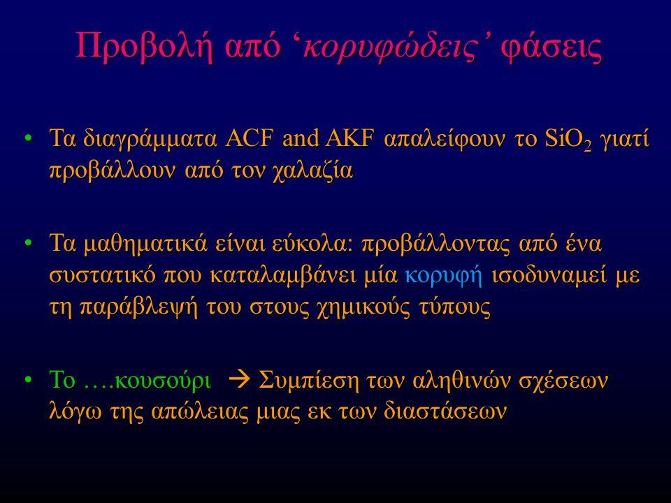Προβολή από 'κορυφώδεις' φάσεις Τα διαγράμματα ACF and AKF απαλείφουν το SiO 2 γιατί προβάλλουν από τον χαλαζίαΤα διαγράμματα ACF and AKF απαλείφουν το SiO 2 γιατί προβάλλουν από τον χαλαζία Τα μαθηματικά είναι εύκολα: προβάλλοντας από ένα συστατικό που καταλαμβάνει μία κορυφή ισοδυναμεί με τη παράβλεψή του στους χημικούς τύπουςΤα μαθηματικά είναι εύκολα: προβάλλοντας από ένα συστατικό που καταλαμβάνει μία κορυφή ισοδυναμεί με τη παράβλεψή του στους χημικούς τύπους Το ….κουσούρι  Συμπίεση των αληθινών σχέσεων λόγω της απώλειας μιας εκ των διαστάσεωνΤο ….κουσούρι  Συμπίεση των αληθινών σχέσεων λόγω της απώλειας μιας εκ των διαστάσεων