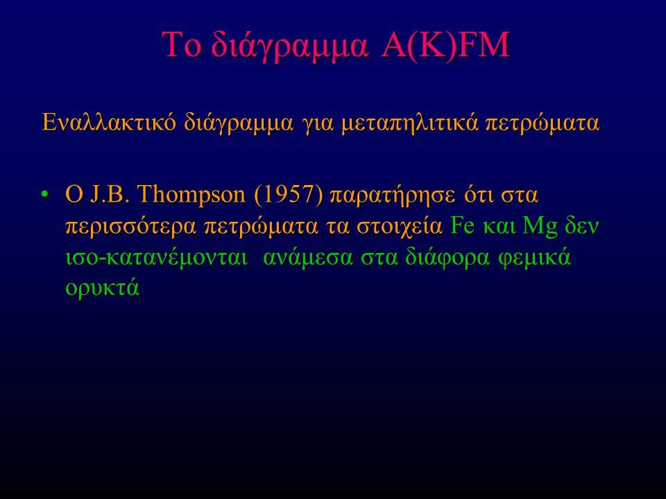 Το διάγραμμα A(K)FM Εναλλακτικό διάγραμμα για μεταπηλιτικά πετρώματα Ο J.B.