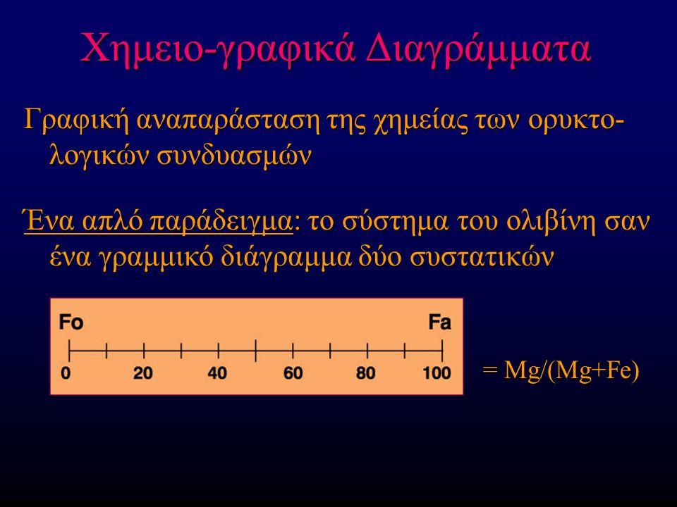 Χημειο-γραφικά Διαγράμματα Γραφική αναπαράσταση της χημείας των ορυκτο- λογικών συνδυασμών Ένα απλό παράδειγμα: το σύστημα του ολιβίνη σαν ένα γραμμικό διάγραμμα δύο συστατικών = Mg/(Mg+Fe) = Mg/(Mg+Fe)