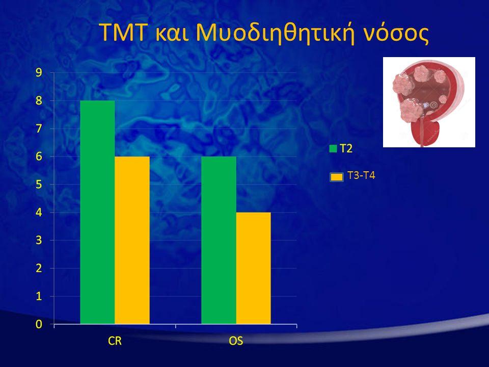 Τ3-Τ4 TMT και Μυοδιηθητική νόσος