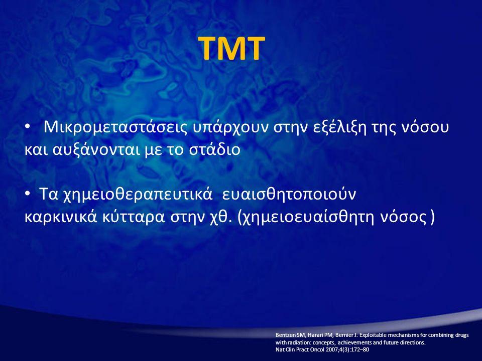 Μικρομεταστάσεις υπάρχουν στην εξέλιξη της νόσου και αυξάνονται με το στάδιο Τα χημειοθεραπευτικά ευαισθητοποιούν καρκινικά κύτταρα στην χθ. (χημειοευ