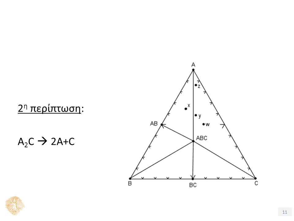 11 2 η περίπτωση: Α 2 C  2A+C