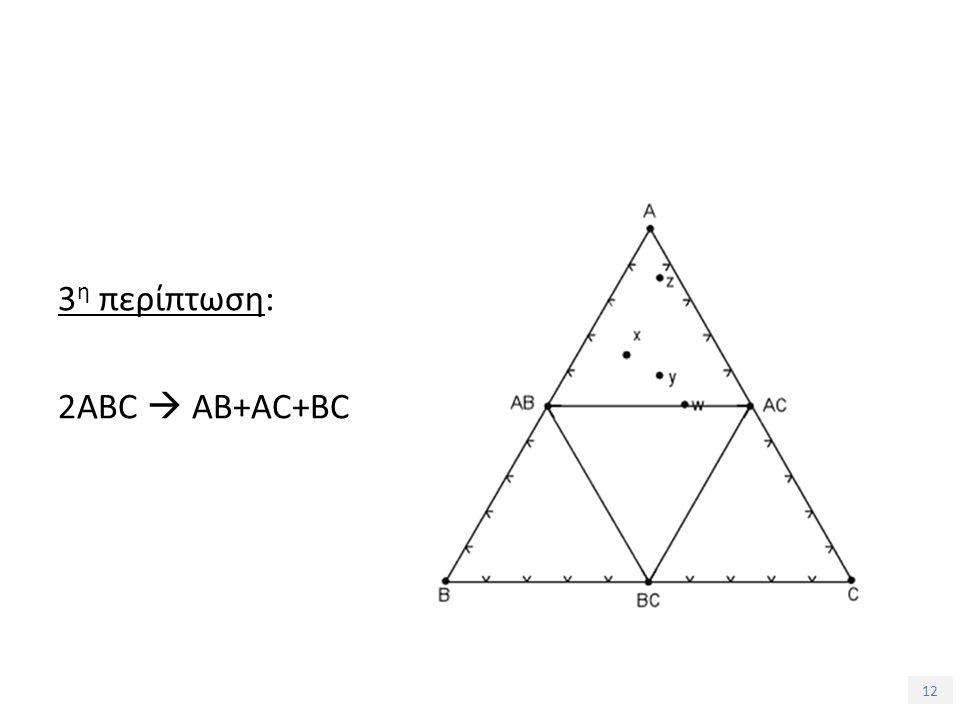 12 3 η περίπτωση: 2ABC  AB+AC+BC