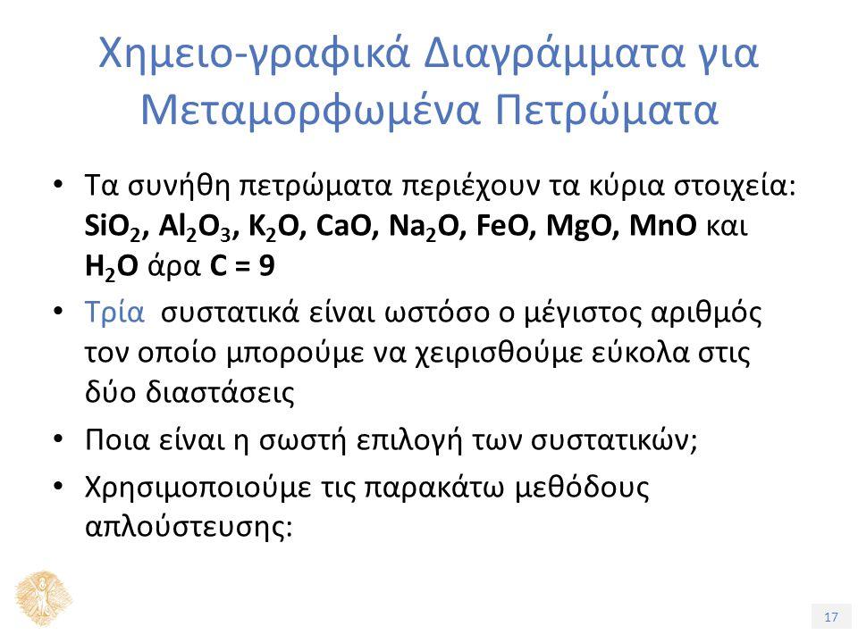 17 Χημειο-γραφικά Διαγράμματα για Μεταμορφωμένα Πετρώματα Τα συνήθη πετρώματα περιέχουν τα κύρια στοιχεία: SiO 2, Al 2 O 3, K 2 O, CaO, Na 2 O, FeO, M