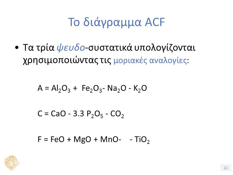22 Τα τρία ψευδο-συστατικά υπολογίζονται χρησιμοποιώντας τις μοριακές αναλογίες: A = Al 2 O 3 + Fe 2 O 3 - Na 2 O - K 2 O C = CaO - 3.3 P 2 O 5 - CO 2 F = FeO + MgO + MnO- - TiO 2 Το διάγραμμα ACF