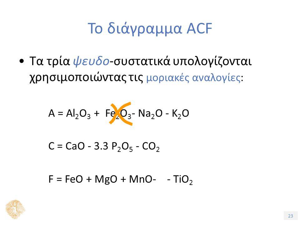 23 Τα τρία ψευδο-συστατικά υπολογίζονται χρησιμοποιώντας τις μοριακές αναλογίες: A = Al 2 O 3 + Fe 2 O 3 - Na 2 O - K 2 O C = CaO - 3.3 P 2 O 5 - CO 2 F = FeO + MgO + MnO- - TiO 2 Το διάγραμμα ACF