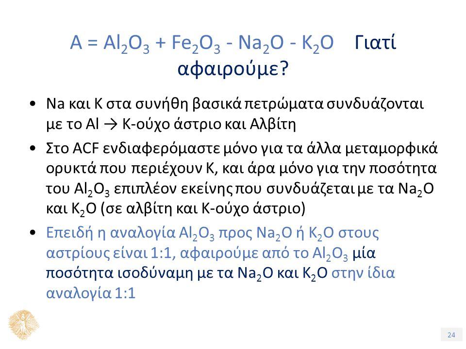 24 A = Al 2 O 3 + Fe 2 O 3 - Na 2 O - K 2 O Γιατί αφαιρούμε? Na και K στα συνήθη βασικά πετρώματα συνδυάζονται με το Al → Κ-ούχο άστριο και Αλβίτη Στο