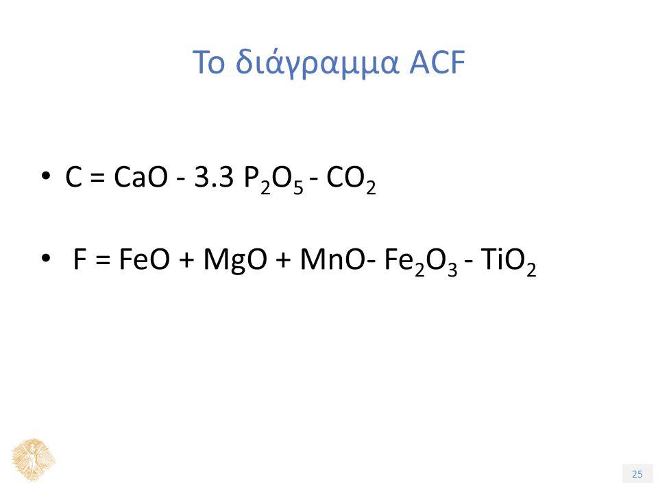 25 Το διάγραμμα ACF C = CaO - 3.3 P 2 O 5 - CO 2 F = FeO + MgO + MnO- Fe 2 O 3 - TiO 2