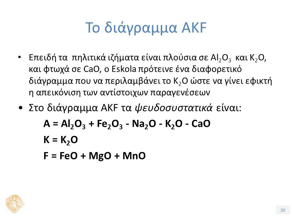 30 Το διάγραμμα AKF Επειδή τα πηλιτικά ιζήματα είναι πλούσια σε Al 2 O 3 και K 2 O, και φτωχά σε CaO, ο Eskola πρότεινε ένα διαφορετικό διάγραμμα που να περιλαμβάνει το K 2 O ώστε να γίνει εφικτή η απεικόνιση των αντίστοιχων παραγενέσεων Στο διάγραμμα AKF τα ψευδοσυστατικά είναι: A = Al 2 O 3 + Fe 2 O 3 - Na 2 O - K 2 O - CaO K = K 2 O F = FeO + MgO + MnO