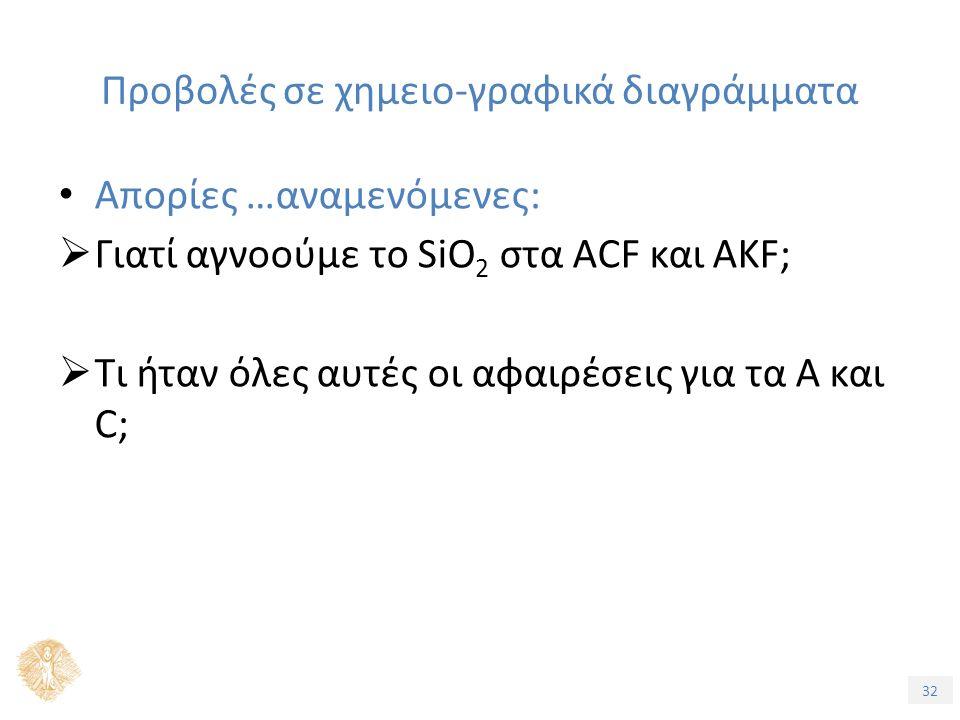 32 Προβολές σε χημειο-γραφικά διαγράμματα Απορίες …αναμενόμενες:  Γιατί αγνοούμε το SiO 2 στα ACF και AKF;  Τι ήταν όλες αυτές οι αφαιρέσεις για τα A και C;