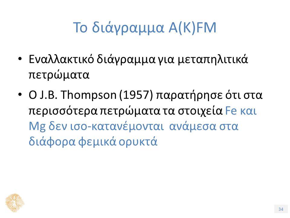 34 Το διάγραμμα A(K)FM Εναλλακτικό διάγραμμα για μεταπηλιτικά πετρώματα Ο J.B. Thompson (1957) παρατήρησε ότι στα περισσότερα πετρώματα τα στοιχεία Fe