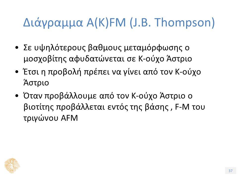 37 Διάγραμμα A(K)FM (J.B.