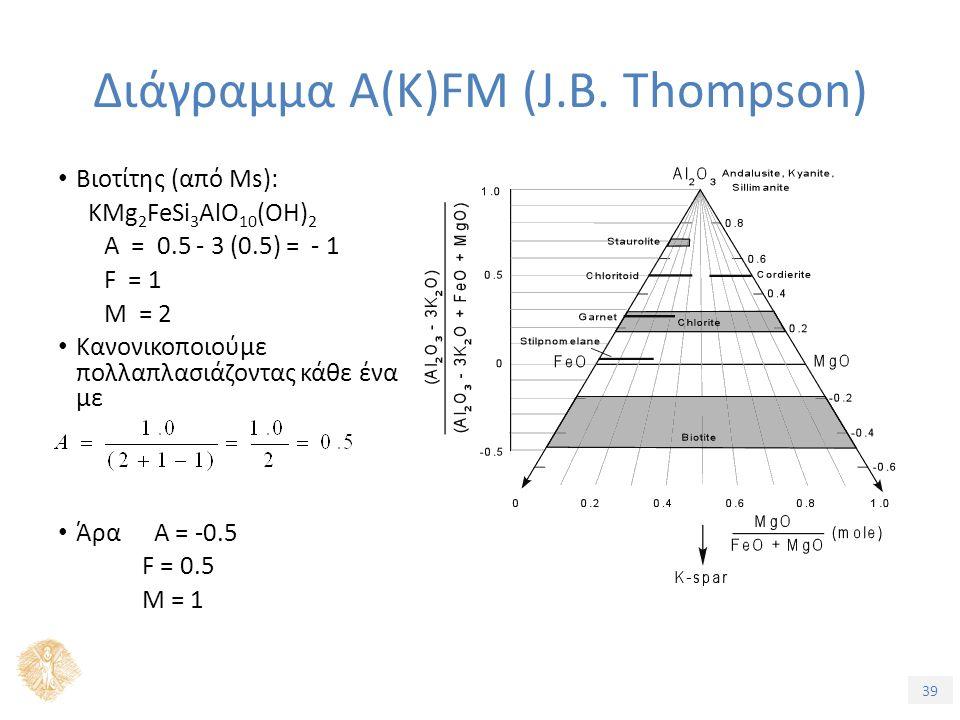 39 Διάγραμμα A(K)FM (J.B. Thompson) Βιοτίτης (από Ms): KMg 2 FeSi 3 AlO 10 (OH) 2 A = 0.5 - 3 (0.5) = - 1 F = 1 M = 2 Κανονικοποιούμε πολλαπλασιάζοντα