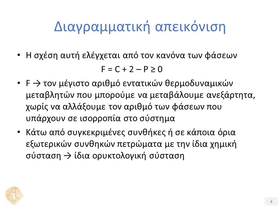 4 Διαγραμματική απεικόνιση Η σχέση αυτή ελέγχεται από τον κανόνα των φάσεων F = C + 2 – P ≥ 0 F → τον μέγιστο αριθμό εντατικών θερμοδυναμικών μεταβλητ