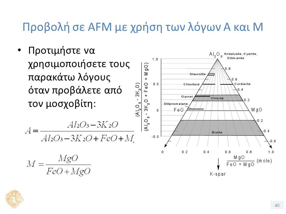 40 Προβολή σε AFM με χρήση των λόγων Α και M Προτιμήστε να χρησιμοποιήσετε τους παρακάτω λόγους όταν προβάλετε από τον μοσχοβίτη: