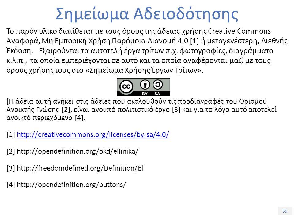 55 Σημείωμα Αδειοδότησης Το παρόν υλικό διατίθεται με τους όρους της άδειας χρήσης Creative Commons Αναφορά, Μη Εμπορική Χρήση Παρόμοια Διανομή 4.0 [1] ή μεταγενέστερη, Διεθνής Έκδοση.
