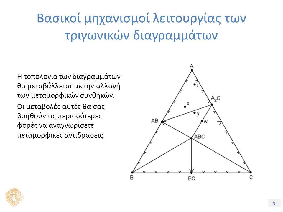 9 Η τοπολογία των διαγραμμάτων θα μεταβάλλεται με την αλλαγή των μεταμορφικών συνθηκών. Οι μεταβολές αυτές θα σας βοηθούν τις περισσότερες φορές να αν