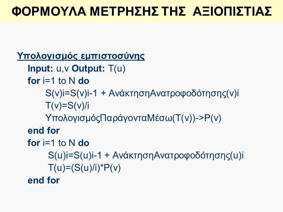 ΜΕΤΡΗΣΗΣ ΦΟΡΜΟΥΛΑ ΜΕΤΡΗΣΗΣ ΤΗΣ ΑΞΙΟΠΙΣΤΙΑΣ Υπολογισμός εμπιστοσύνης Input: u,v Output: T(u) for i=1 to N do S(v)i=S(v)i-1 + ΑνάκτησηΑνατροφοδότησης(v)i T(v)=S(v)/i ΥπολογισμόςΠαράγονταΜέσω(T(v))->P(v) end for for i=1 to N do S(u)i=S(u)i-1 + ΑνάκτησηΑνατροφοδότησης(u)i T(u)=(S(u)/i)*P(v) end for