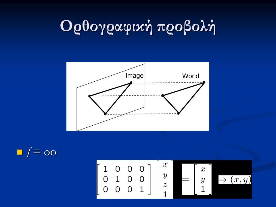 Ορθογραφική προβολή f = oo f = oo