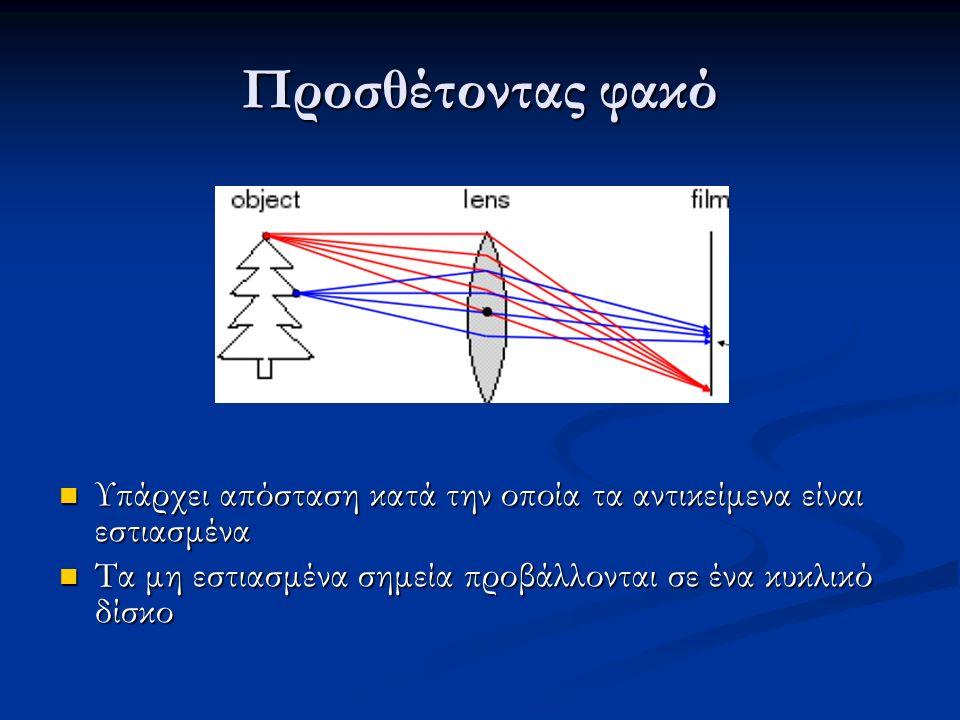 Προσθέτοντας φακό Υπάρχει απόσταση κατά την οποία τα αντικείμενα είναι εστιασμένα Υπάρχει απόσταση κατά την οποία τα αντικείμενα είναι εστιασμένα Τα μ