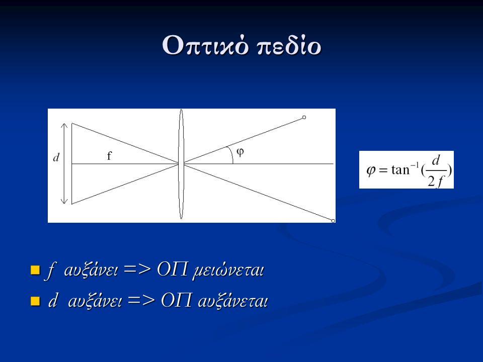 f αυξάνει => ΟΠ μειώνεται f αυξάνει => ΟΠ μειώνεται d αυξάνει => ΟΠ αυξάνεται d αυξάνει => ΟΠ αυξάνεται