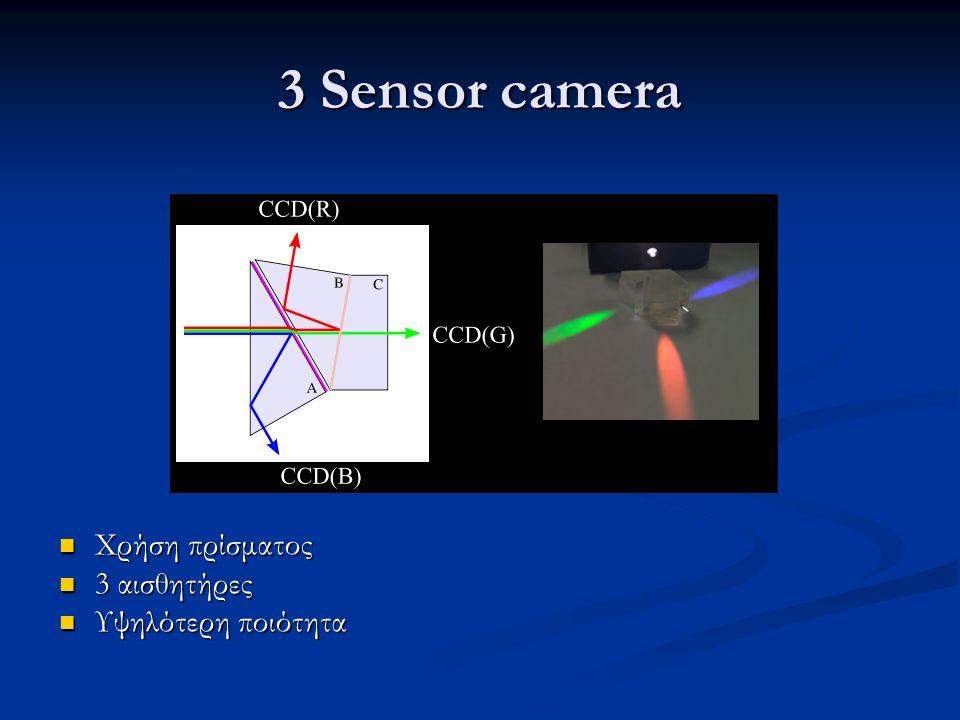 3 Sensor camera Χρήση πρίσματος Χρήση πρίσματος 3 αισθητήρες 3 αισθητήρες Υψηλότερη ποιότητα Υψηλότερη ποιότητα