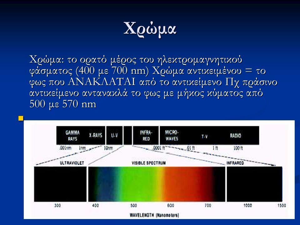 Χρώμα Χρώμα: το ορατό μέρος του ηλεκτρομαγνητικού φάσματος (400 με 700 nm) Χρώμα αντικειμένου = το φως που ΑΝΑΚΛΑΤΑΙ από το αντικείμενο Πχ πράσινο αντικείμενο αντανακλά το φως με μήκος κύματος από 500 με 570 nm