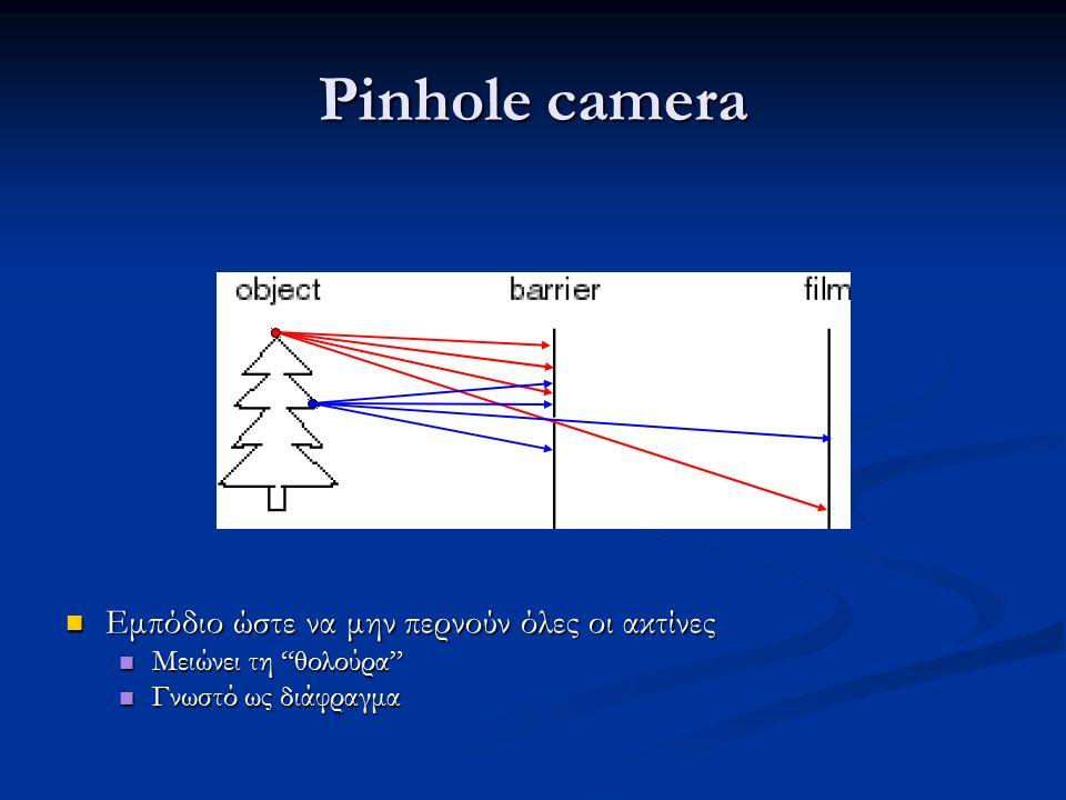 Pinhole camera Εμπόδιο ώστε να μην περνούν όλες οι ακτίνες Εμπόδιο ώστε να μην περνούν όλες οι ακτίνες Μειώνει τη θολούρα Μειώνει τη θολούρα Γνωστό ως διάφραγμα Γνωστό ως διάφραγμα