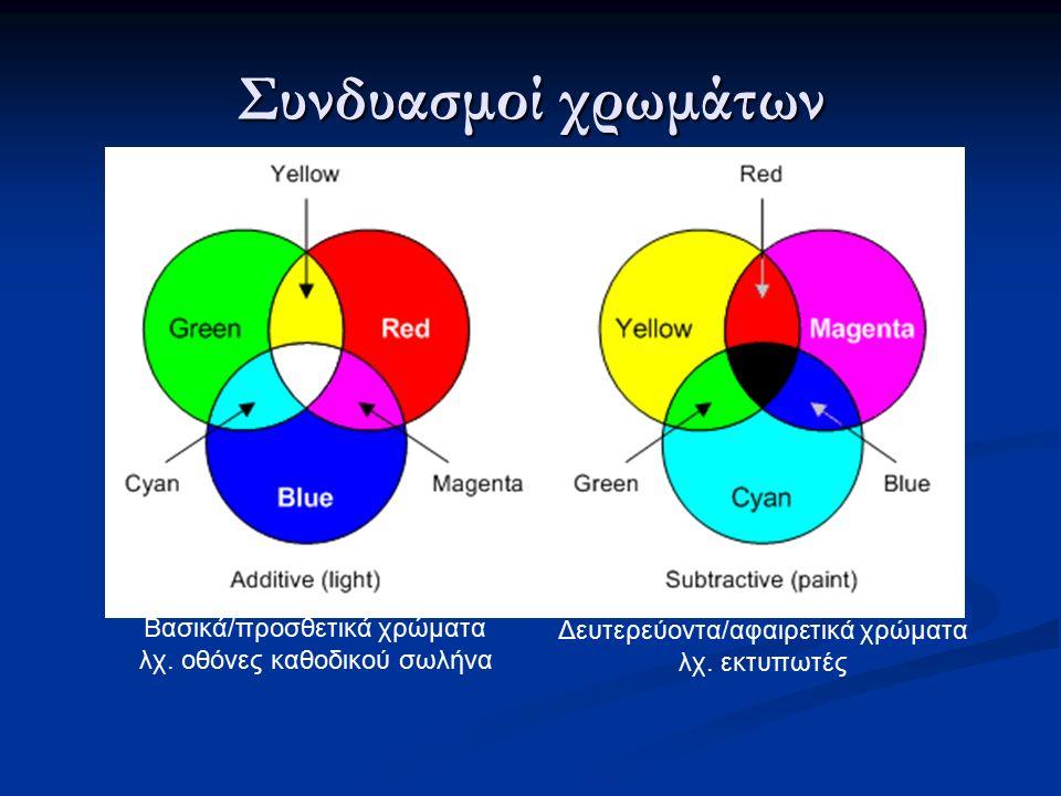 Συνδυασμοί χρωμάτων Βασικά/προσθετικά χρώματα λχ. οθόνες καθοδικού σωλήνα Δευτερεύοντα/αφαιρετικά χρώματα λχ. εκτυπωτές