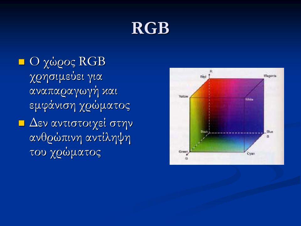 RGB Ο χώρος RGB χρησιμεύει για αναπαραγωγή και εμφάνιση χρώματος Ο χώρος RGB χρησιμεύει για αναπαραγωγή και εμφάνιση χρώματος Δεν αντιστοιχεί στην ανθρώπινη αντίληψη του χρώματος Δεν αντιστοιχεί στην ανθρώπινη αντίληψη του χρώματος