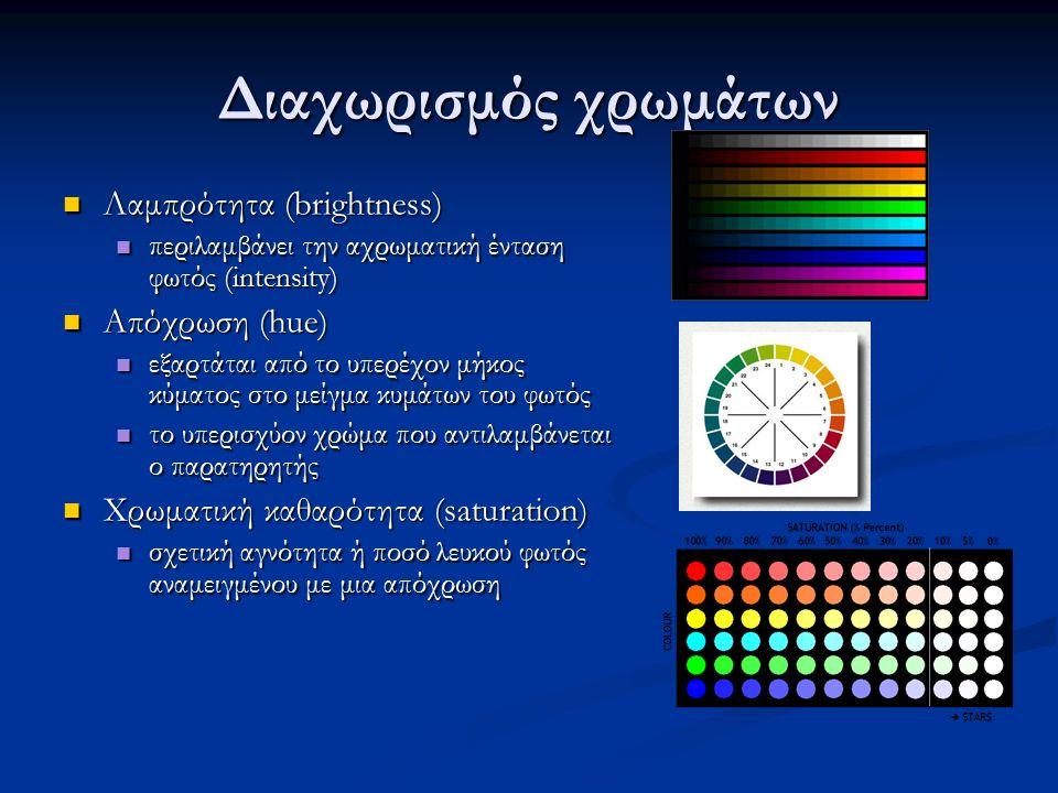 Διαχωρισμός χρωμάτων Λαμπρότητα (brightness) Λαμπρότητα (brightness) περιλαμβάνει την αχρωματική ένταση φωτός (intensity) περιλαμβάνει την αχρωματική ένταση φωτός (intensity) Απόχρωση (hue) Απόχρωση (hue) εξαρτάται από το υπερέχον μήκος κύματος στο μείγμα κυμάτων του φωτός εξαρτάται από το υπερέχον μήκος κύματος στο μείγμα κυμάτων του φωτός το υπερισχύον χρώμα που αντιλαμβάνεται ο παρατηρητής το υπερισχύον χρώμα που αντιλαμβάνεται ο παρατηρητής Χρωματική καθαρότητα (saturation) Χρωματική καθαρότητα (saturation) σχετική αγνότητα ή ποσό λευκού φωτός αναμειγμένου με μια απόχρωση σχετική αγνότητα ή ποσό λευκού φωτός αναμειγμένου με μια απόχρωση