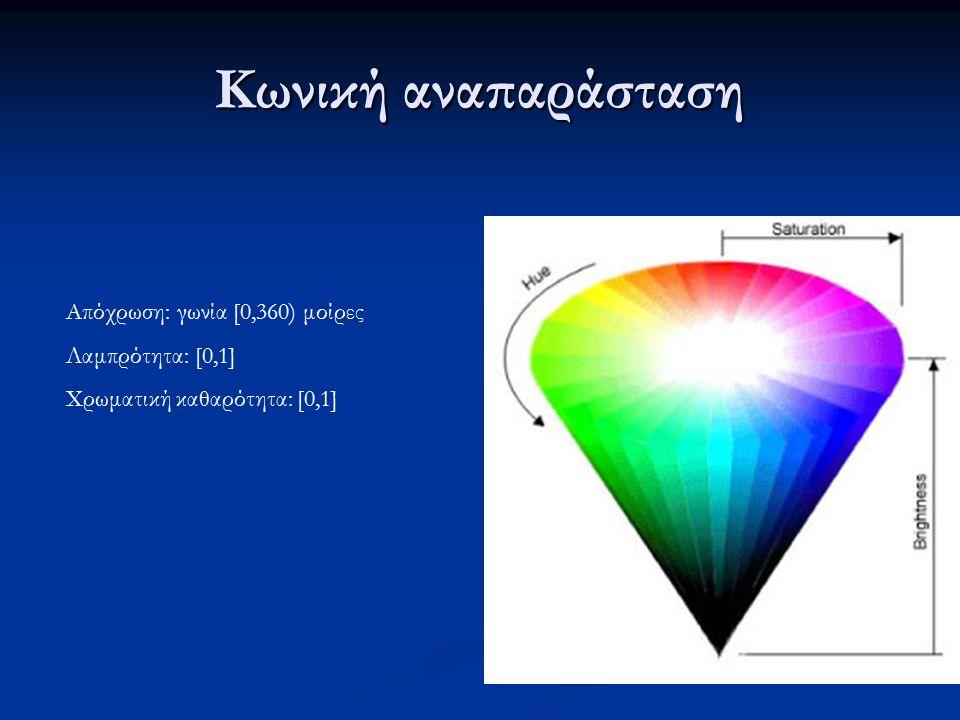 Κωνική αναπαράσταση Απόχρωση: γωνία [0,360) μοίρες Λαμπρότητα: [0,1] Χρωματική καθαρότητα: [0,1]