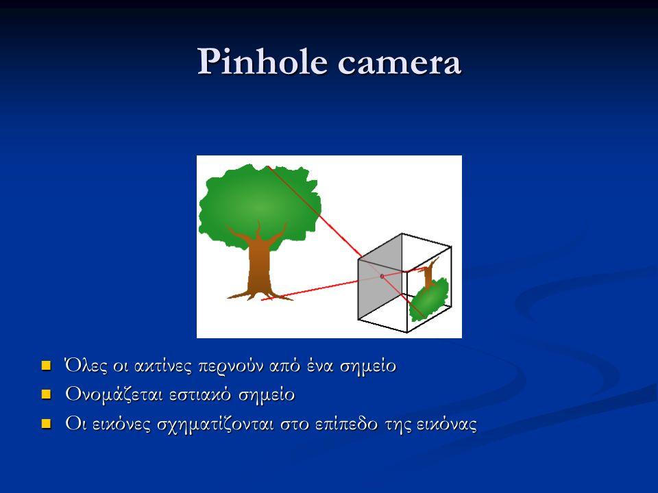 Pinhole camera Όλες οι ακτίνες περνούν από ένα σημείο Όλες οι ακτίνες περνούν από ένα σημείο Ονομάζεται εστιακό σημείο Ονομάζεται εστιακό σημείο Οι εικόνες σχηματίζονται στο επίπεδο της εικόνας Οι εικόνες σχηματίζονται στο επίπεδο της εικόνας